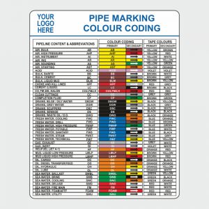 Pipe Marking Systems Colour/Color Code Board