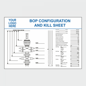 Operational, Informational and Bespoke Boards. BOP configuration and kill sheet board.